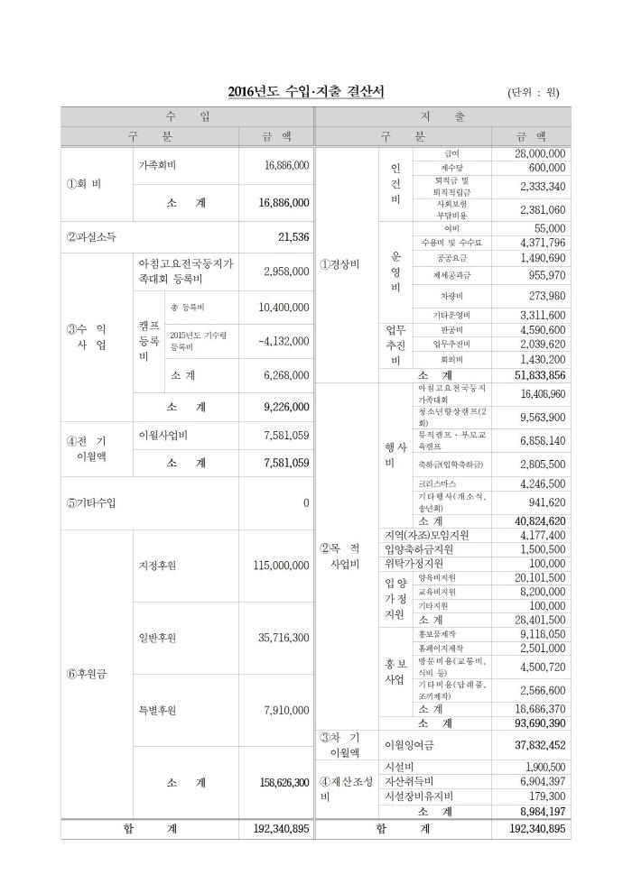 저용량_2016년 수입지출 결산서.jpg